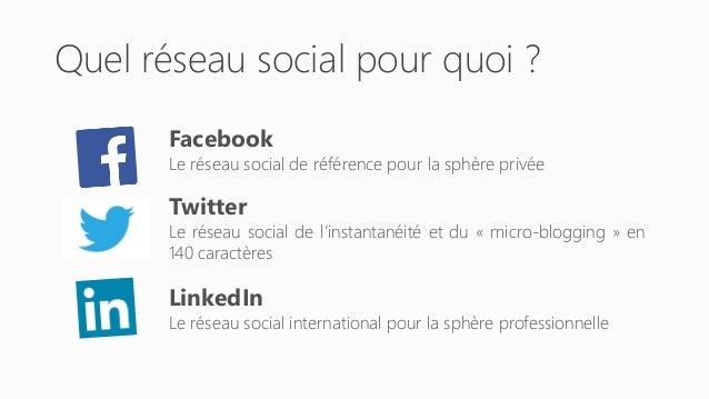 Positionnement des réseaux sociaux PROPERSO Challengers Les « hébergeurs de contenus » Références