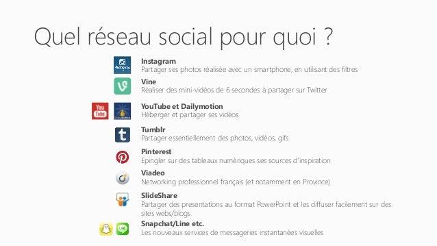 Audience des réseaux sociaux en France(Visiteurs uniques) 0 5 000 000 10 000 000 15 000 000 20 000 000 25 000 000 30 000 0...