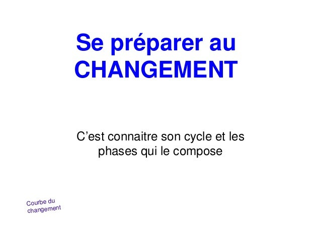 Courbe du changement Se préparer au CHANGEMENT C'est connaitre son cycle et les phases qui le compose