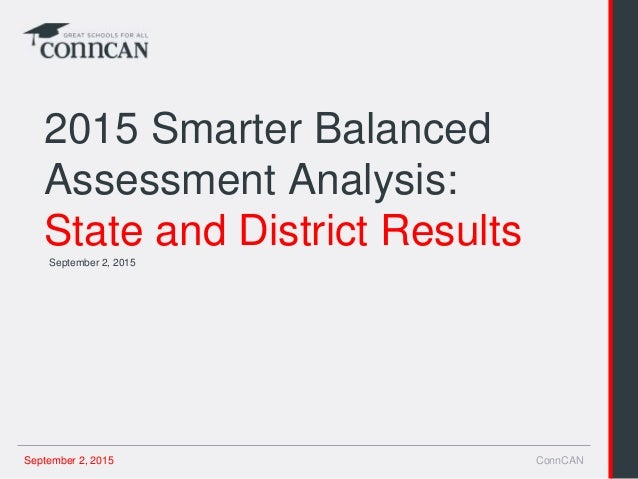 September 2, 2015 ConnCAN September 2, 2015 2015 Smarter Balanced Assessment Analysis: State and District Results