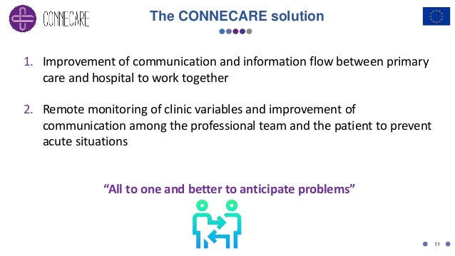 11 1. Improvement of communication and information flow between primary care and hospital to work together 2. Remote monit...