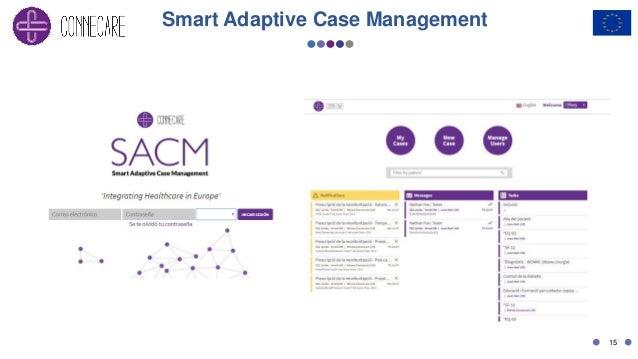 Smart Adaptive Case Management 15
