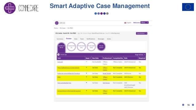 Smart Adaptive Case Management 16