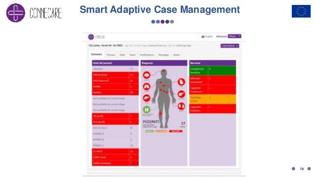 Smart Adaptive Case Management 18