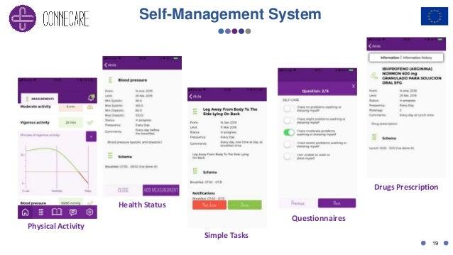 Self-Management System 19 Health Status Physical Activity Simple Tasks Questionnaires Drugs Prescription