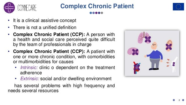 Complex Chronic Patient • It is a clinical assistive concept • There is not a unified definition • Complex Chronic Patient...