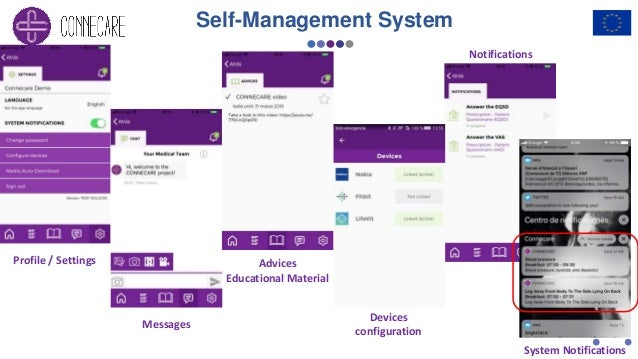 Self-Management System Profile / Settings Notifications Messages Advices Educational Material System Notifications Devices...