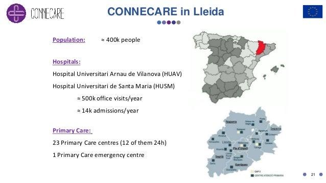 CONNECARE in Lleida 21 Population: ≈ 400k people Hospitals: Hospital Universitari Arnau de Vilanova (HUAV) Hospital Univer...