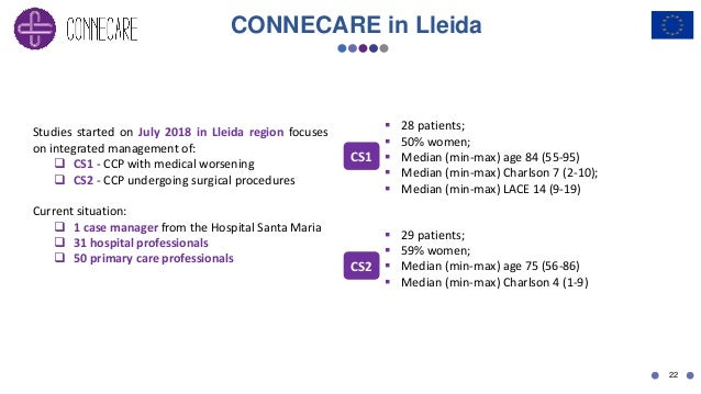 CONNECARE in Lleida 22  28 patients;  50% women;  Median (min-max) age 84 (55-95)  Median (min-max) Charlson 7 (2-10);...