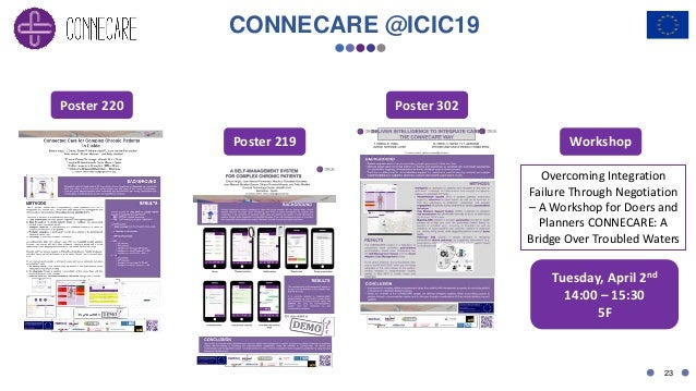 CONNECARE @ICIC19 23 Poster 220 Poster 219 Poster 302 Overcoming Integration Failure Through Negotiation – A Workshop for ...