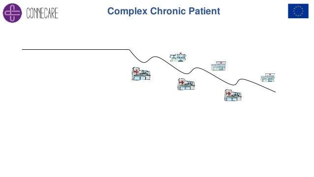 Complex Chronic Patient