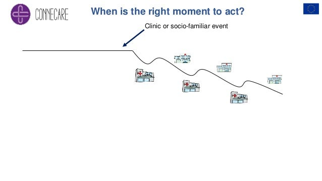 Clinic or socio-familiar event When is the right moment to act?