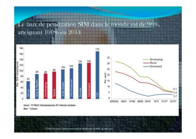 24 Le taux de pénétration SIM dans le monde est de 96%, atteignant 100% en 2014 UFHB Abidjan, l'innovation dans la télépho...