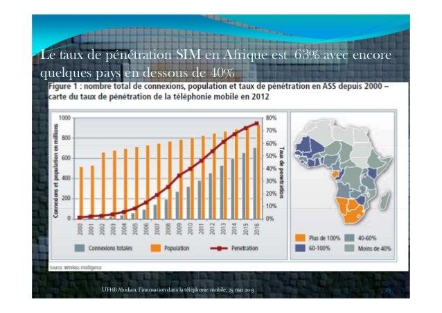 25 Le taux de pénétration SIM en Afrique est 63% avec encore quelques pays en dessous de 40% UFHB Abidjan, l'innovation da...