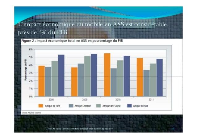 26 L'impact économique du mobile en ASS est considérable, près de 5% du PIB UFHB Abidjan, l'innovation dans la téléphonie ...