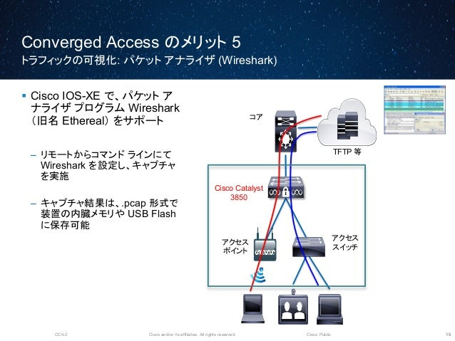 Cisco Connect Japan 2014:シスコ有線 無線統合型アクセス ファースト ステップ ガイド
