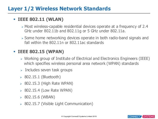 it 241 wireless network standards 241 pages  wireless lan radios presents a sophisticated overview of the  subject, covering theory while also emphasizing  coverage includes 80211  flavors and system requirements receiver and transmitter radio architectures  analog.