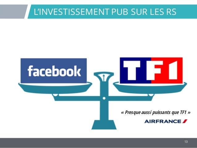 13 L'INVESTISSEMENT PUB SUR LES RS « Presque aussi puissants que TF1 »
