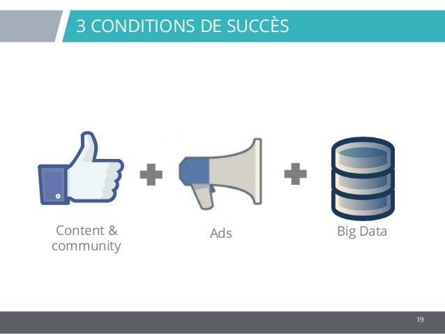 19 3 CONDITIONS DE SUCCÈS + + Content & community Ads Big Data