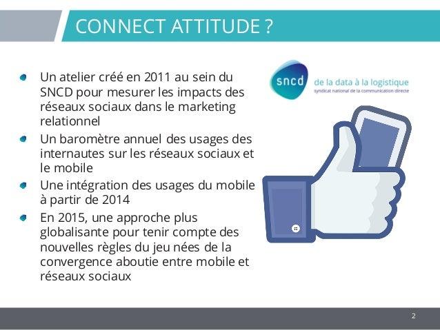 Connect attitude 2015 Slide 2