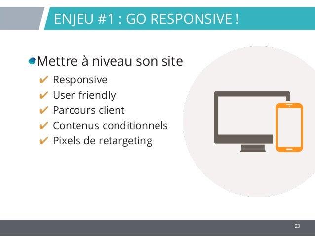 23 ENJEU #1 : GO RESPONSIVE ! Mettre à niveau son site ✔ Responsive ✔ User friendly ✔ Parcours client ✔ Contenus condition...