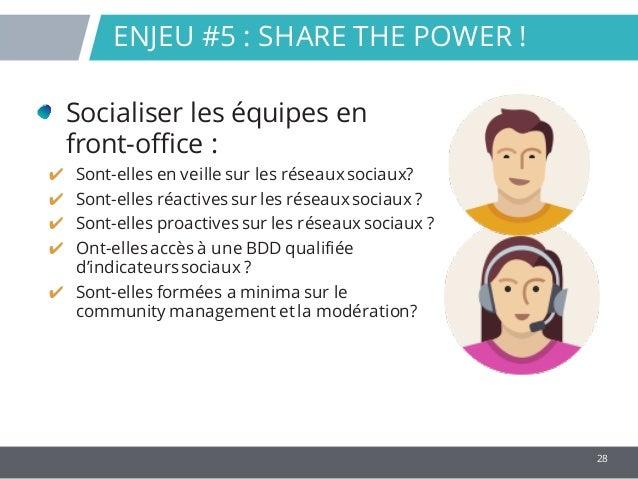 28 Socialiser les équipes en front-office : ✔ Sont-elles en veille sur les réseaux sociaux? ✔ Sont-elles réactives sur les...