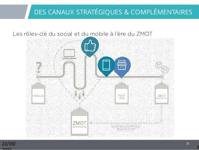 31 DES CANAUX STRATÉGIQUES & COMPLÉMENTAIRES Les rôles-clé du social et du mobile à l'ère du ZMOT 3 22/09/
