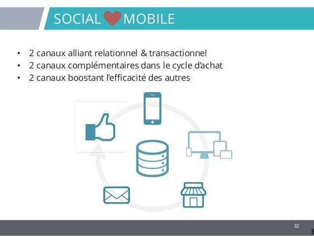 32 SOCIAL MOBILE • 2 canaux alliant relationnel & transactionnel • 2 canaux complémentaires dans le cycle d'achat • 2 cana...