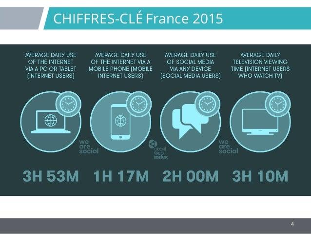 4 CHIFFRES-CLÉ France 2015