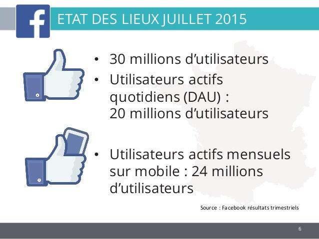 6 ETAT DES LIEUX JUILLET 2015 Source:Facebookrésultatstrimestriels • 30 millions d'utilisateurs • Utilisateurs actifs ...