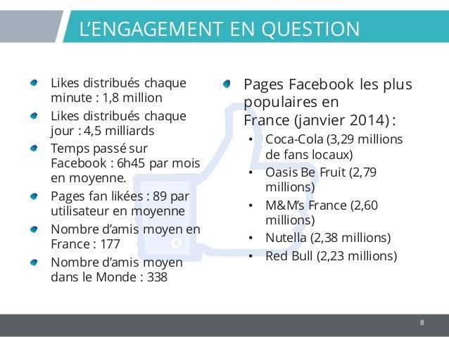 8 Pages Facebook les plus populaires en France (janvier 2014) : • Coca-Cola (3,29 millions de fans locaux) • Oasis Be Frui...