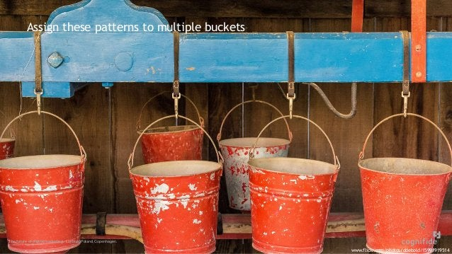 The future of digital marketing. London, Poland, Copenhagen. © 24/06/2015 Page 33 Assign these patterns to multiple bucket...