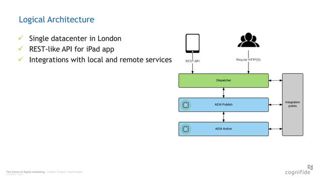 The future of digital marketing. London, Poland, Copenhagen. © 24/06/2015 Page 9 Logical Architecture  Single datacenter ...