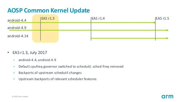 © 2017 Arm Limited4 AOSP Common Kernel Update • EAS r1.3, July 2017 • android-4.4, android-4.9 • Default cpufreq governor ...