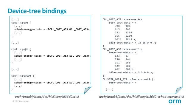 © 2017 Arm Limited41 Device-tree bindings [...] cpu0: cpu@0 { [...] sched-energy-costs = <&CPU_COST_A53 &CL_COST_A53>; [.....