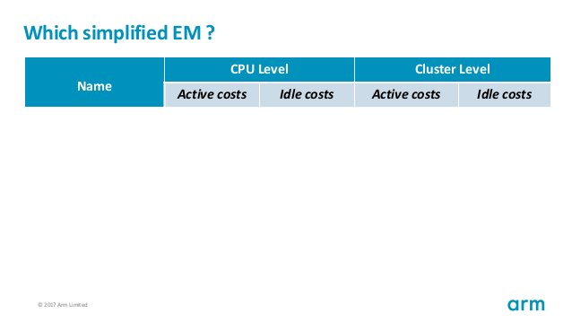 © 2017 Arm Limited56 Which simplified EM ? Name CPU Level Cluster Level Active costs Idle costs Active costs Idle costs FU...