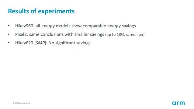 © 2017 Arm Limited77 Results of experiments • Hikey960: all energy models show comparable energy savings • Pixel2: same co...