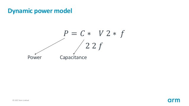© 2017 Arm Limited83 Dynamic power model 𝑃 = 𝐶 ∗ 𝑉 2 ∗ 𝑓 2 2 𝑓 Power Capacitance