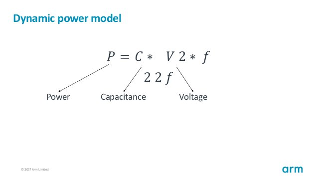 © 2017 Arm Limited84 Dynamic power model 𝑃 = 𝐶 ∗ 𝑉 2 ∗ 𝑓 2 2 𝑓 Power Capacitance Voltage