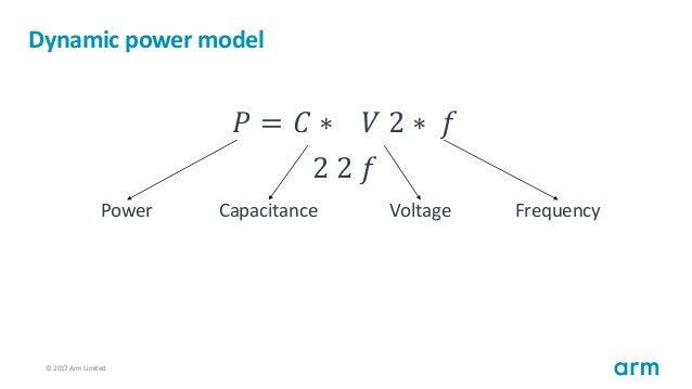 © 2017 Arm Limited85 Dynamic power model 𝑃 = 𝐶 ∗ 𝑉 2 ∗ 𝑓 2 2 𝑓 Power Capacitance Voltage Frequency