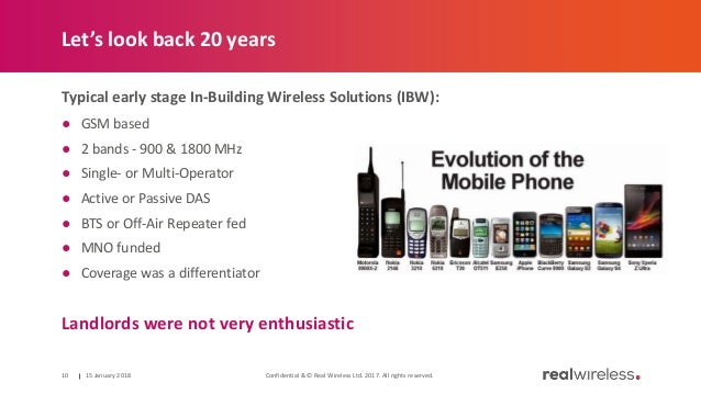 Let's look back 20 years 15 January 2018 Confidential & © Real Wireless Ltd. 2017. All rights reserved.10 Typical early st...