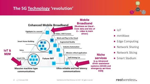 The 5G Technology 'revolution' ● IoT ● mmWave ● Edge Computing ● Network Sharing ● Network Slicing ● Smart Stadium 15 Janu...