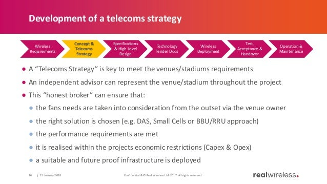 """Development of a telecoms strategy ● A """"Telecoms Strategy"""" is key to meet the venues/stadiums requirements ● An independen..."""