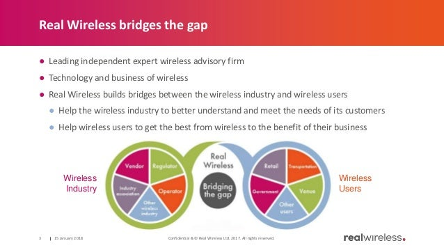 Real Wireless bridges the gap 15 January 2018 Confidential & © Real Wireless Ltd. 2017. All rights reserved.3 ● Leading in...
