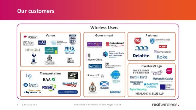 Our customers 15 January 2018 Confidential & © Real Wireless Ltd. 2017. All rights reserved.5 Wireless Users PartnersVenue...
