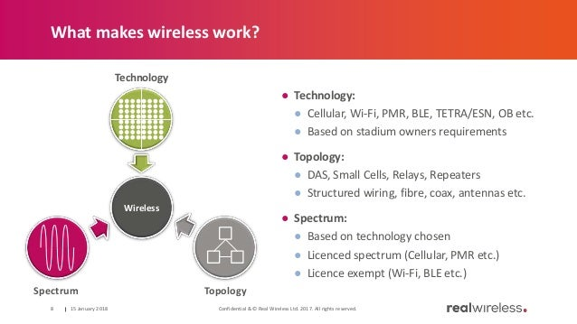 What makes wireless work? ● Technology: ● Cellular, Wi-Fi, PMR, BLE, TETRA/ESN, OB etc. ● Based on stadium owners requirem...