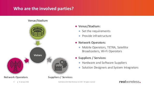 Who are the involved parties? ● Venus/Stadium: ● Set the requirements ● Provide infrastructure ● Network Operators: ● Mobi...
