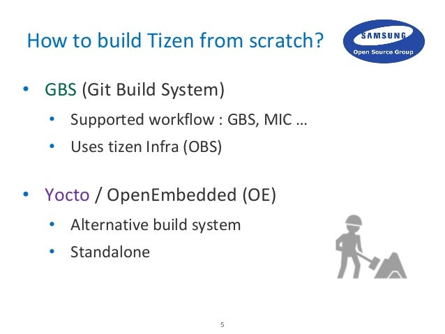 5 How to build Tizen from scratch? • GBS (Git Build System) • Supported workflow : GBS, MIC … • Uses tizen Infra (OBS) • Y...
