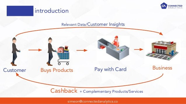 Relevant Data/Customer Insights Cashback + Complementary Products/Services simeon@connectedanalytics.co introduction Custo...