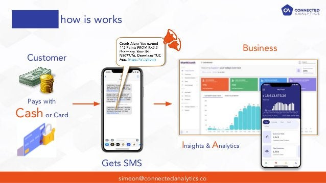 Gets SMS simeon@connectedanalytics.co how is works Business Insights & Analytics Pays with Cashor Card Customer